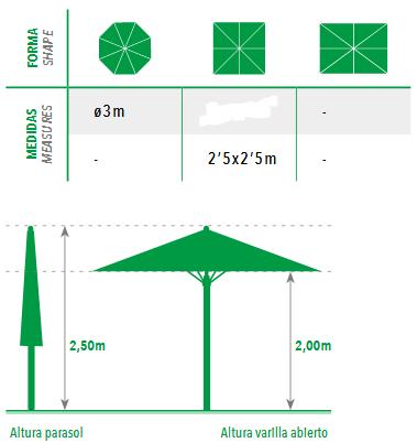Medidas Parasol de aluminio para jardín