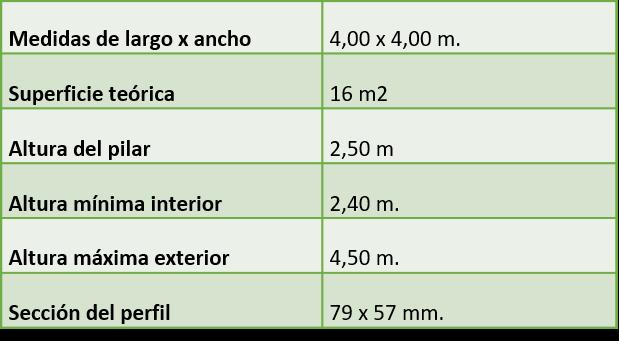 medidas carpa jaima