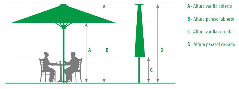 Medidas Parasol telescópico para hostelería