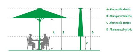 Medidas Parasol Profesional de Aluminio para Jardín