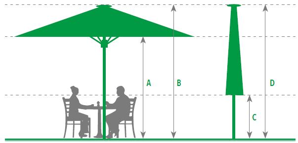Medidas Parasol personalizado para hostelería